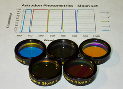 Astrodon Photometrics - Sloan Filters
