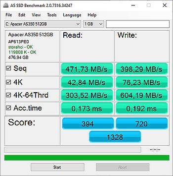 Apacher SSD performance