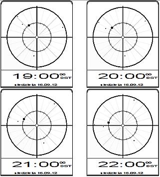 Mapki wygenerowane przez aplikację PolarFinder pokazują gdzie znajduje się gwiazda polarna (czarna kropka) względem bieguna niebieskiego (biała kropka pośrodku)
