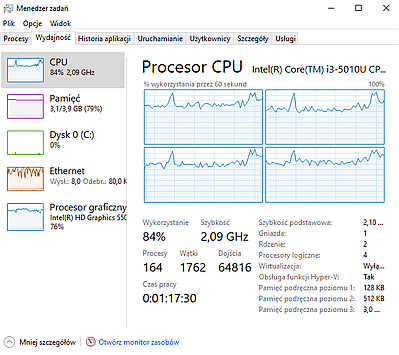 Low power Broadwell CPU will be under nearly full load when playing WoW on low settings