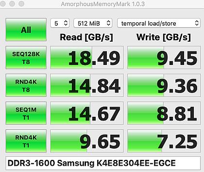 Mac Mini RAM benchmark