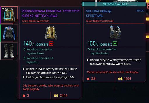 Expensive items should be sold