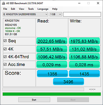 NVMe SSD performance