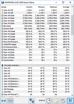 CPU temperatures under load with fan