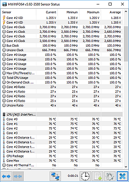 CPU temperatures under load with no fan