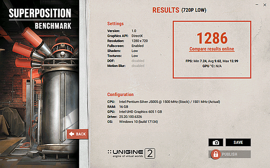 Superposition benchmark 720p iGPU
