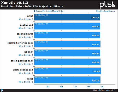 Xonotic FPS benchmark