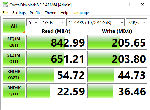 eMMC storage benchmark