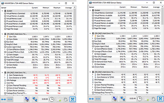 CPU temperatures before and after