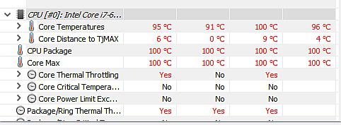 CPU temperatures