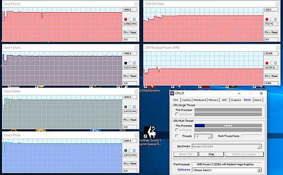 Ryzen 2200G plus Akasa AK-CC7129BP01 CPU stress test
