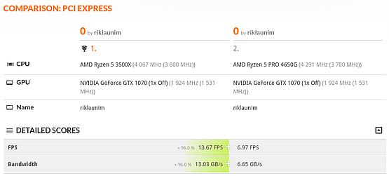 3DMark PCIe bandwidth benchmark