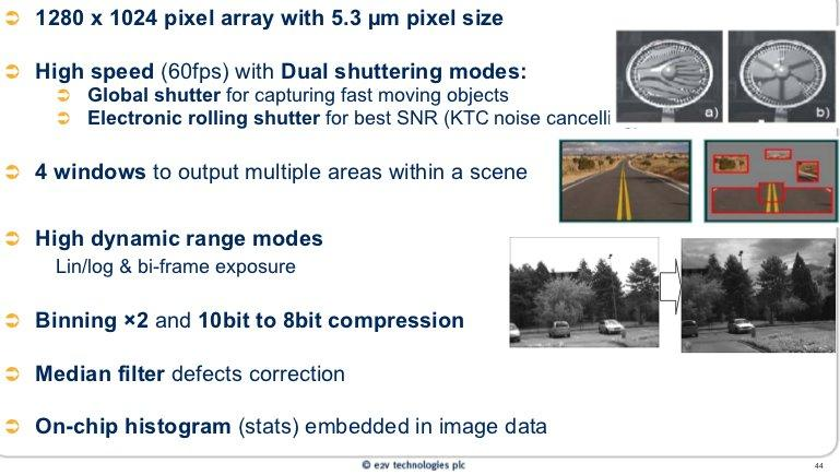 Sensor description from e2v