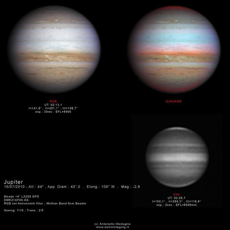 Jowisz CH4-RGB