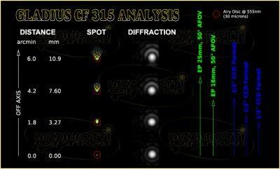 gladius3