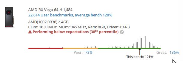 wow_bottleneck